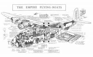 empire flying boat cutaway diagram
